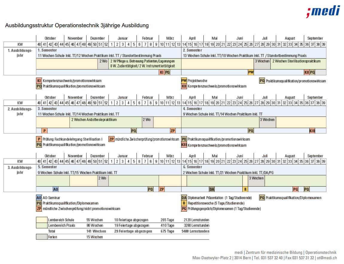 aufbau-operationstechnik-medi